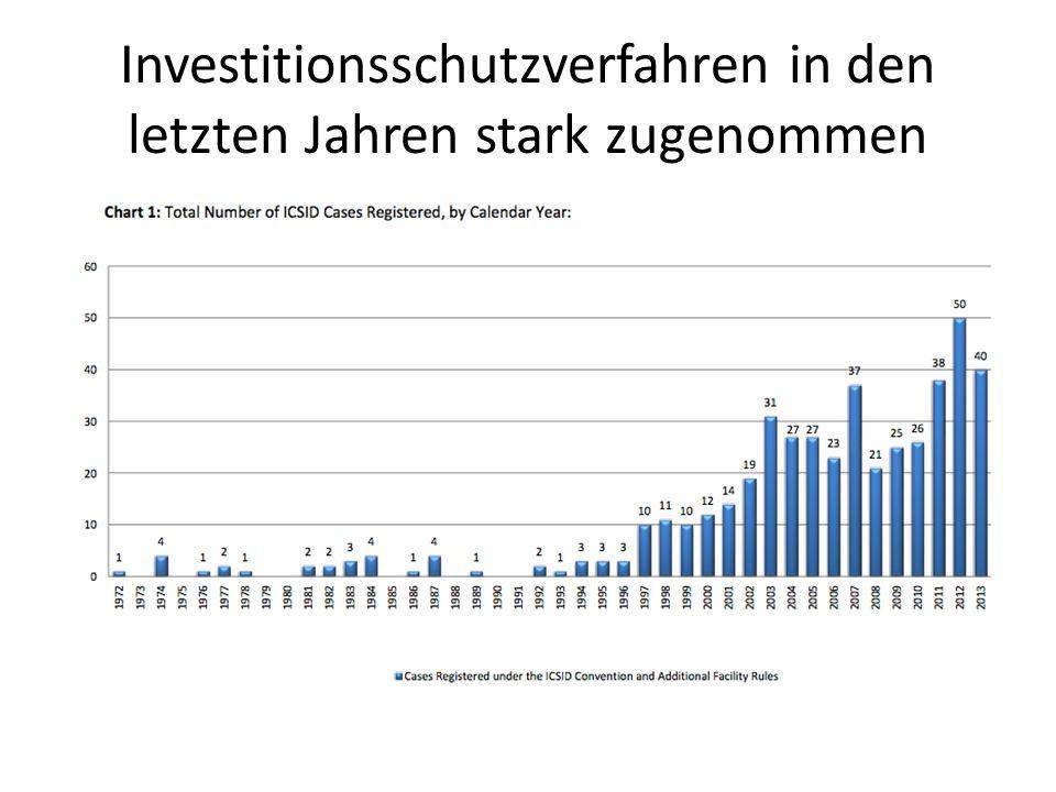 Investitionsschutzverfahren in den letzten Jahren stark zugenommen