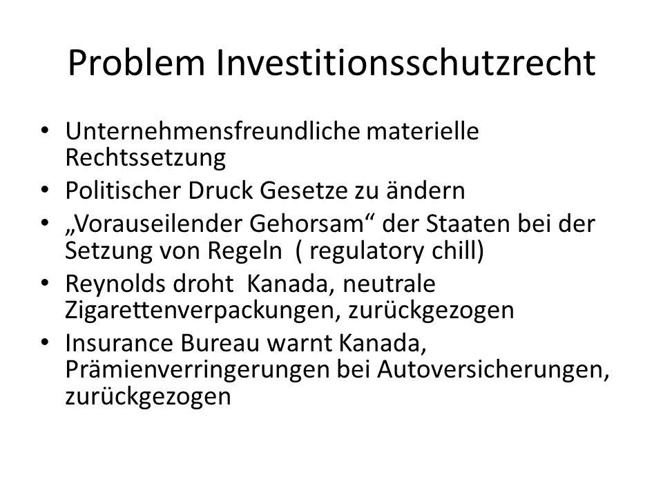 Problem Investitionsschutzrecht