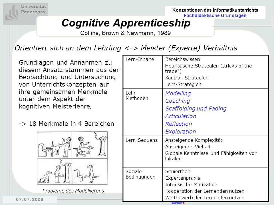 Cognitive Apprenticeship Collins, Brown & Newmann, 1989