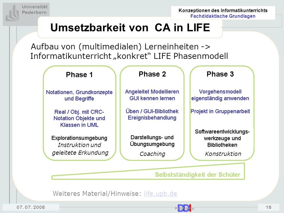 Umsetzbarkeit von CA in LIFE