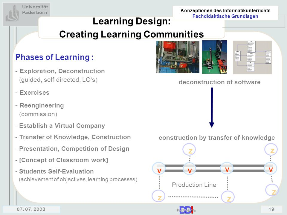 Learning Design: Creating Learning Communities