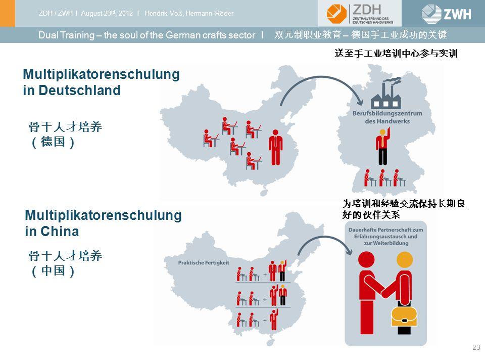 Multiplikatorenschulung in Deutschland