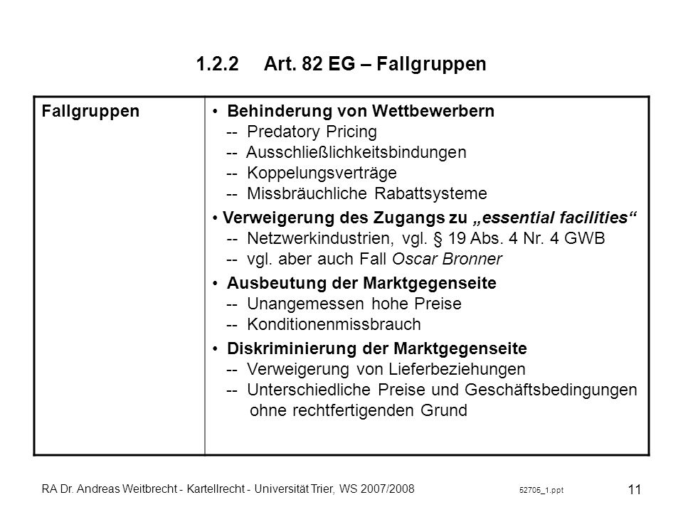 1.2.2 Art. 82 EG – Fallgruppen Fallgruppen
