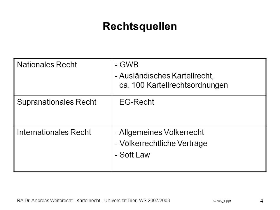 Rechtsquellen Nationales Recht GWB
