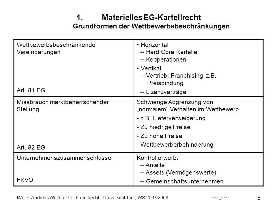 Materielles EG-Kartellrecht Grundformen der Wettbewerbsbeschränkungen