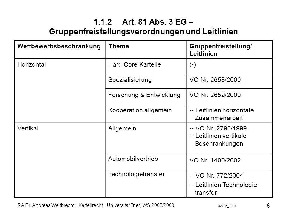 1.1.2 Art. 81 Abs. 3 EG – Gruppenfreistellungsverordnungen und Leitlinien