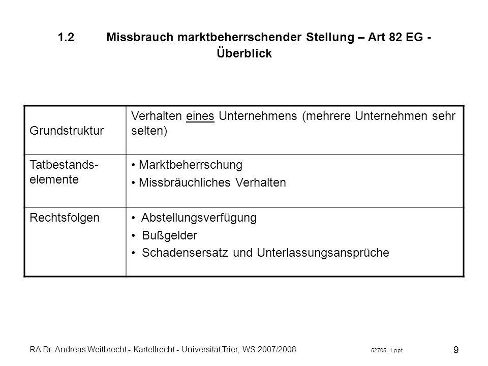 1.2 Missbrauch marktbeherrschender Stellung – Art 82 EG - Überblick