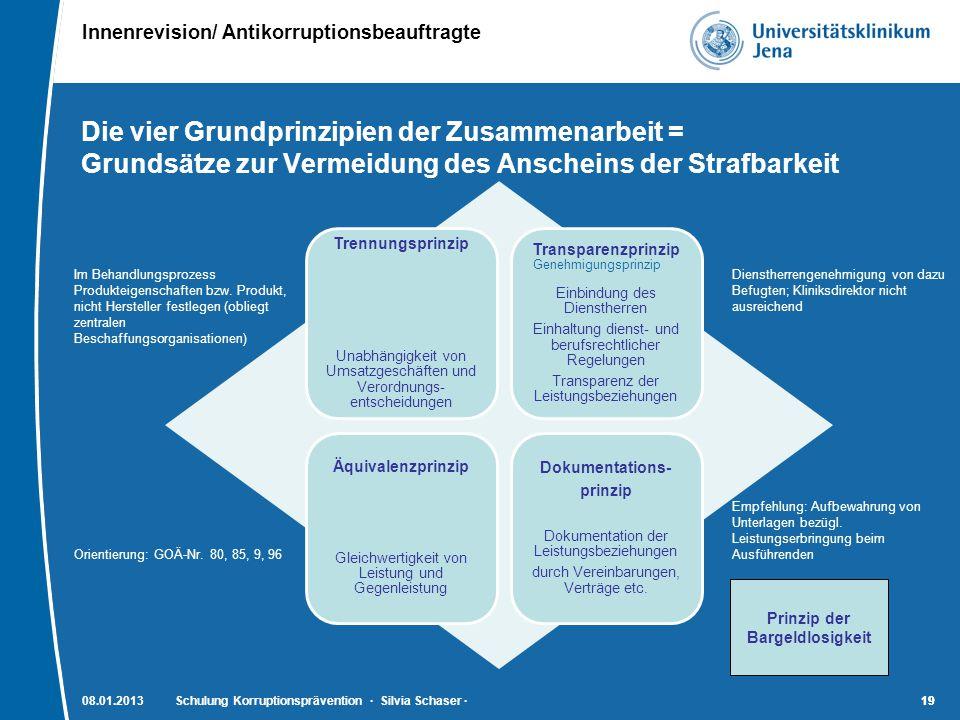 Die vier Grundprinzipien der Zusammenarbeit = Grundsätze zur Vermeidung des Anscheins der Strafbarkeit