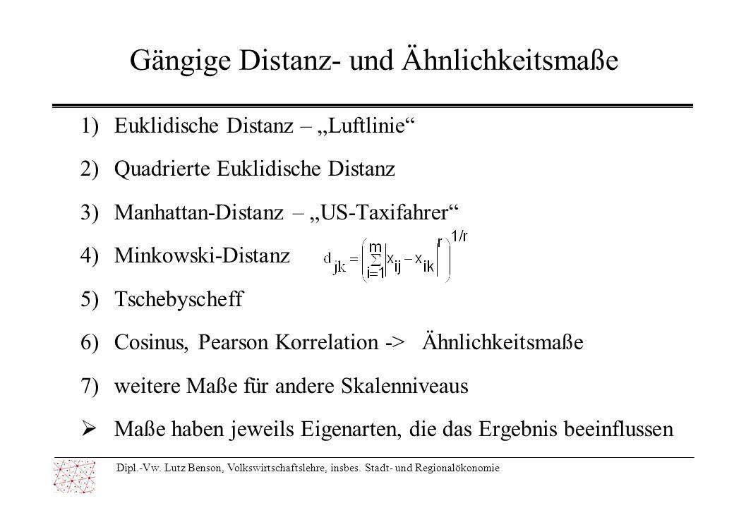 Gängige Distanz- und Ähnlichkeitsmaße