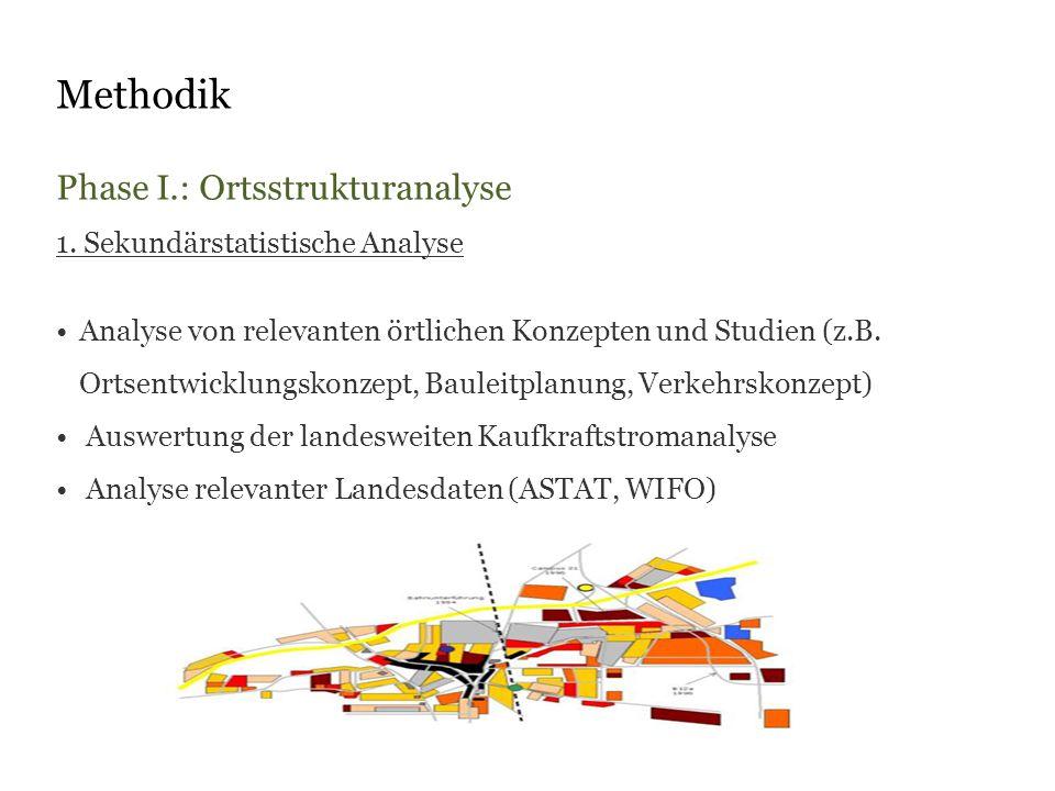 Methodik Phase I.: Ortsstrukturanalyse 1. Sekundärstatistische Analyse