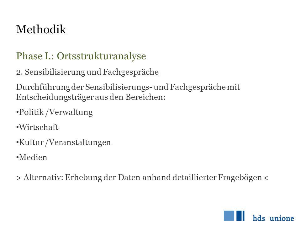 Methodik Phase I.: Ortsstrukturanalyse