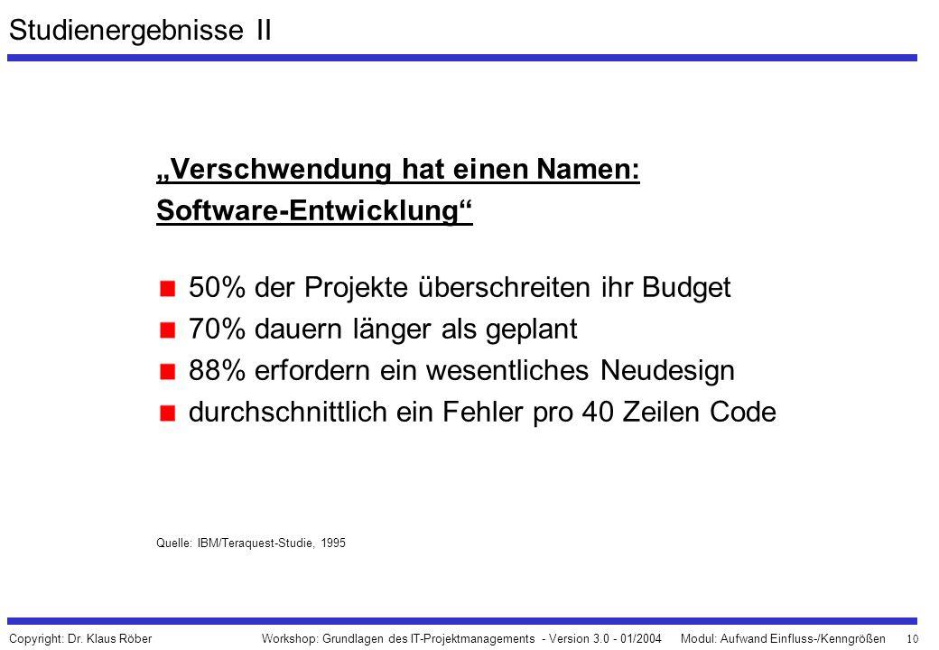 """Verschwendung hat einen Namen: Software-Entwicklung"