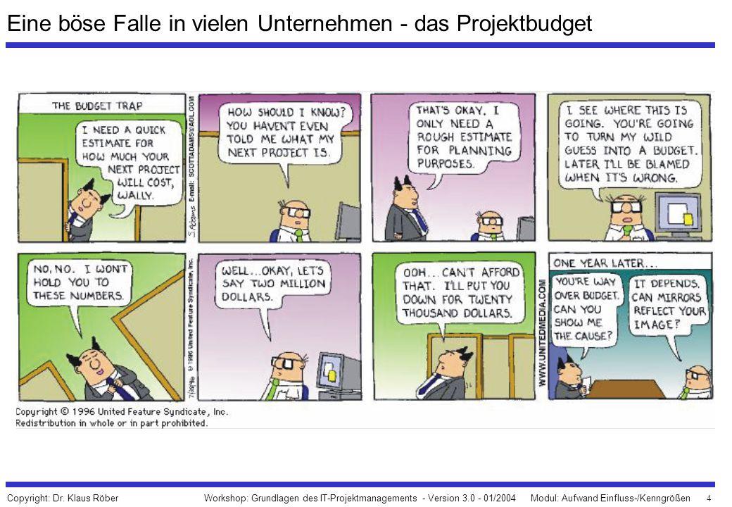 Eine böse Falle in vielen Unternehmen - das Projektbudget
