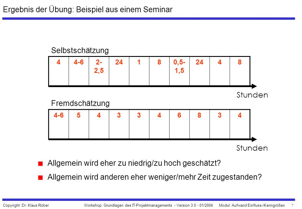 Ergebnis der Übung: Beispiel aus einem Seminar