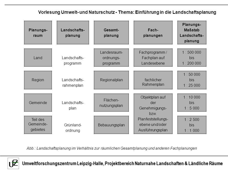fachlicher Rahmenplan