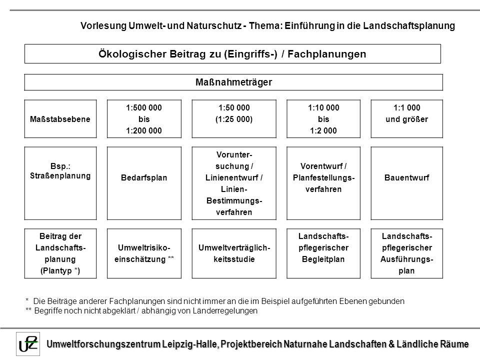 Ökologischer Beitrag zu (Eingriffs-) / Fachplanungen
