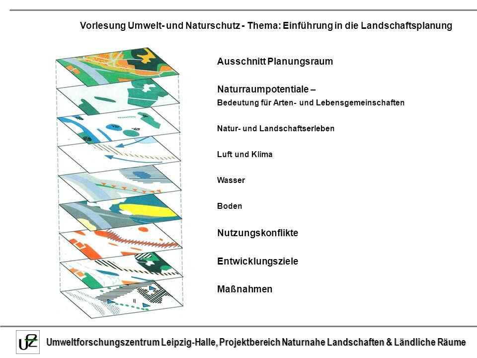 Ausschnitt Planungsraum Naturraumpotentiale –