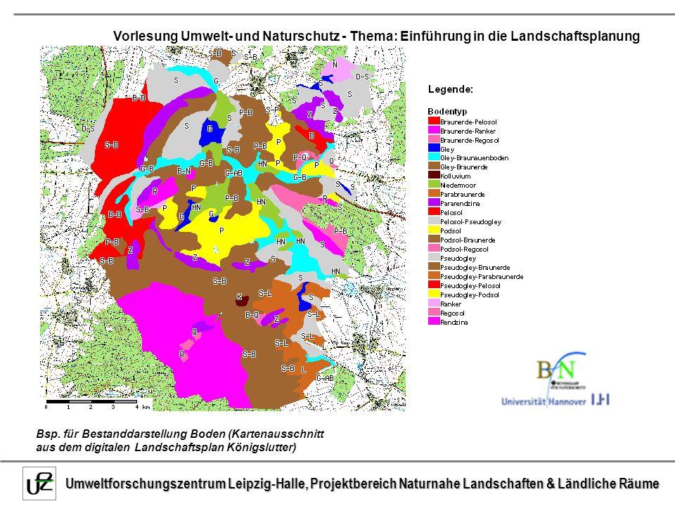 Bsp. für Bestanddarstellung Boden (Kartenausschnitt aus dem digitalen Landschaftsplan Königslutter)