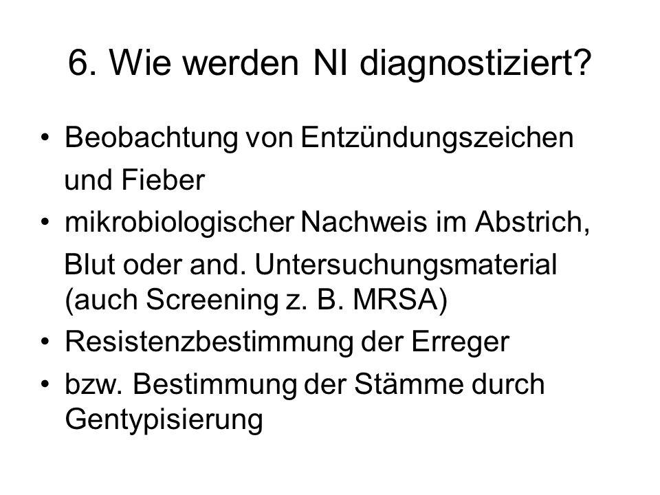 6. Wie werden NI diagnostiziert
