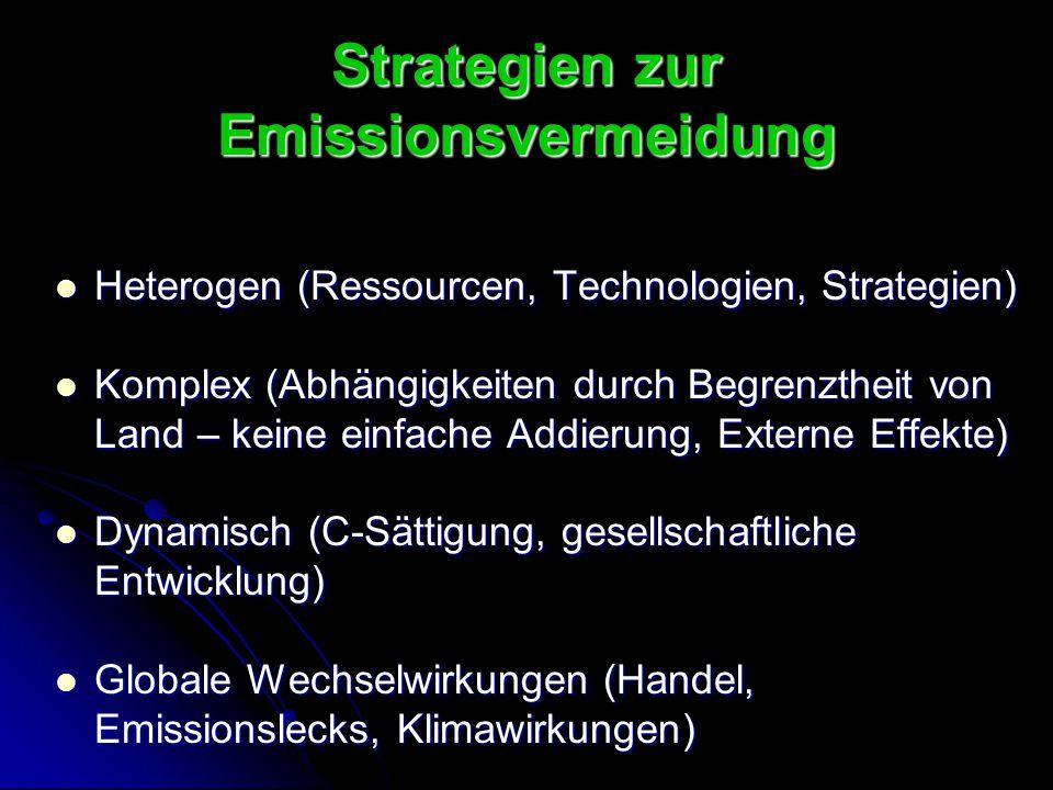 Strategien zur Emissionsvermeidung