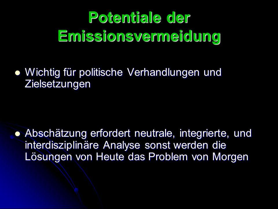 Potentiale der Emissionsvermeidung