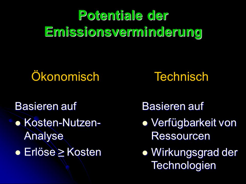 Potentiale der Emissionsverminderung