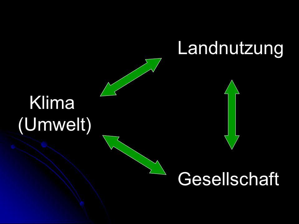 Landnutzung Klima (Umwelt) Gesellschaft