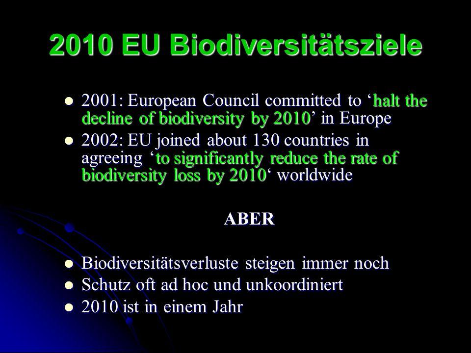 2010 EU Biodiversitätsziele