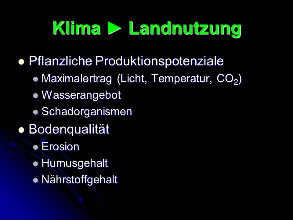 Klima ► Landnutzung Pflanzliche Produktionspotenziale Bodenqualität
