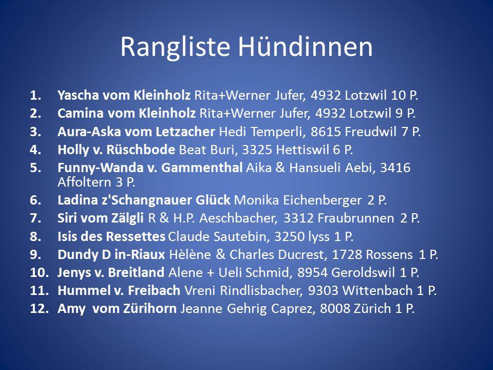 Rangliste Hündinnen Yascha vom Kleinholz Rita+Werner Jufer, 4932 Lotzwil 10 P. Camina vom Kleinholz Rita+Werner Jufer, 4932 Lotzwil 9 P.