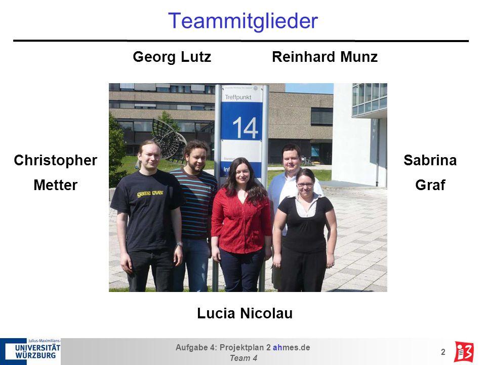 Teammitglieder Georg Lutz Reinhard Munz Christopher Metter Sabrina