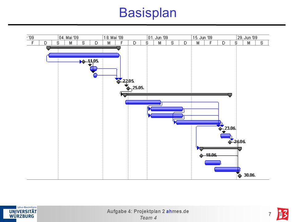 Basisplan