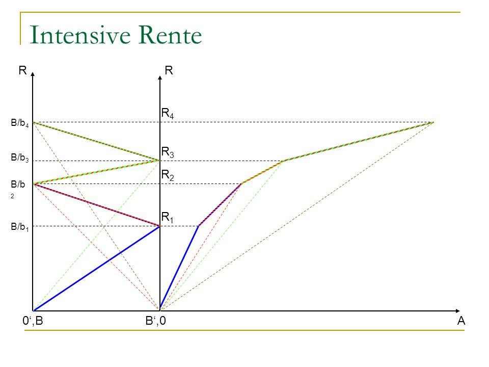 Intensive Rente R R R4 B/b4 R3 B/b3 R2 B/b2 R1 B/b1 0',B B',0 A