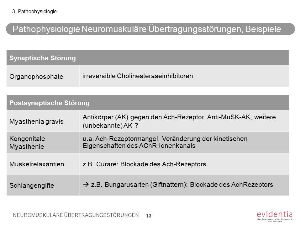 Pathophysiologie Neuromuskuläre Übertragungsstörungen, Beispiele