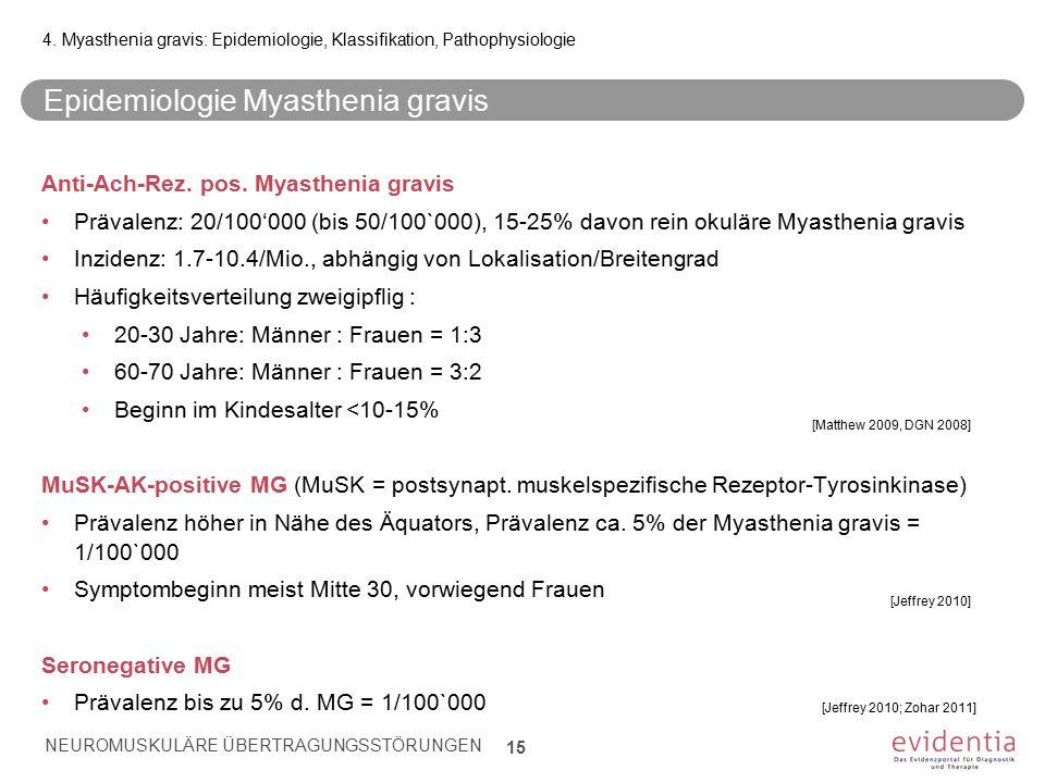 Epidemiologie Myasthenia gravis