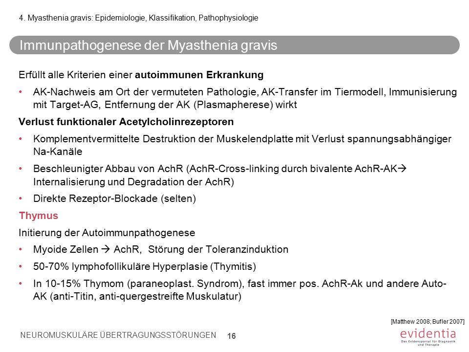 Immunpathogenese der Myasthenia gravis