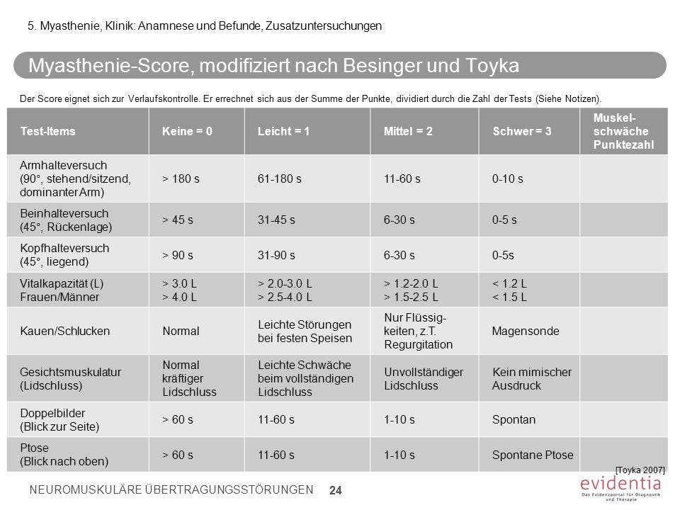 Myasthenie-Score, modifiziert nach Besinger und Toyka