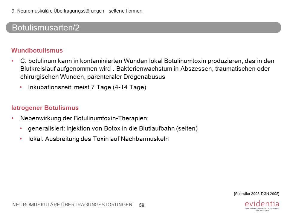 Botulismusarten/2 Wundbotulismus