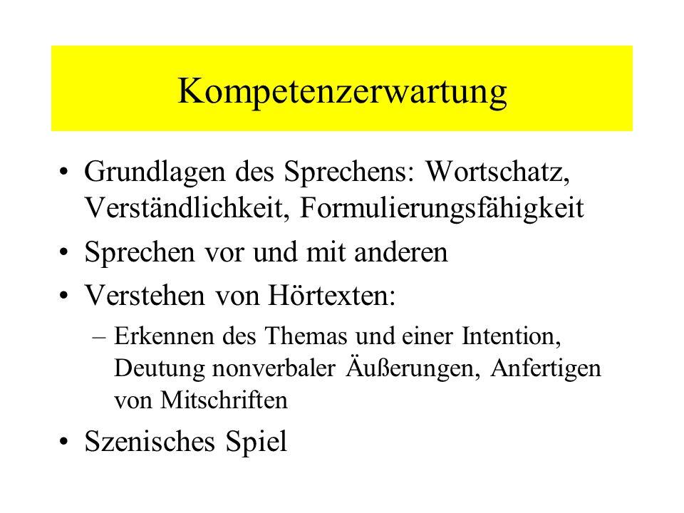 Kompetenzerwartung Grundlagen des Sprechens: Wortschatz, Verständlichkeit, Formulierungsfähigkeit. Sprechen vor und mit anderen.