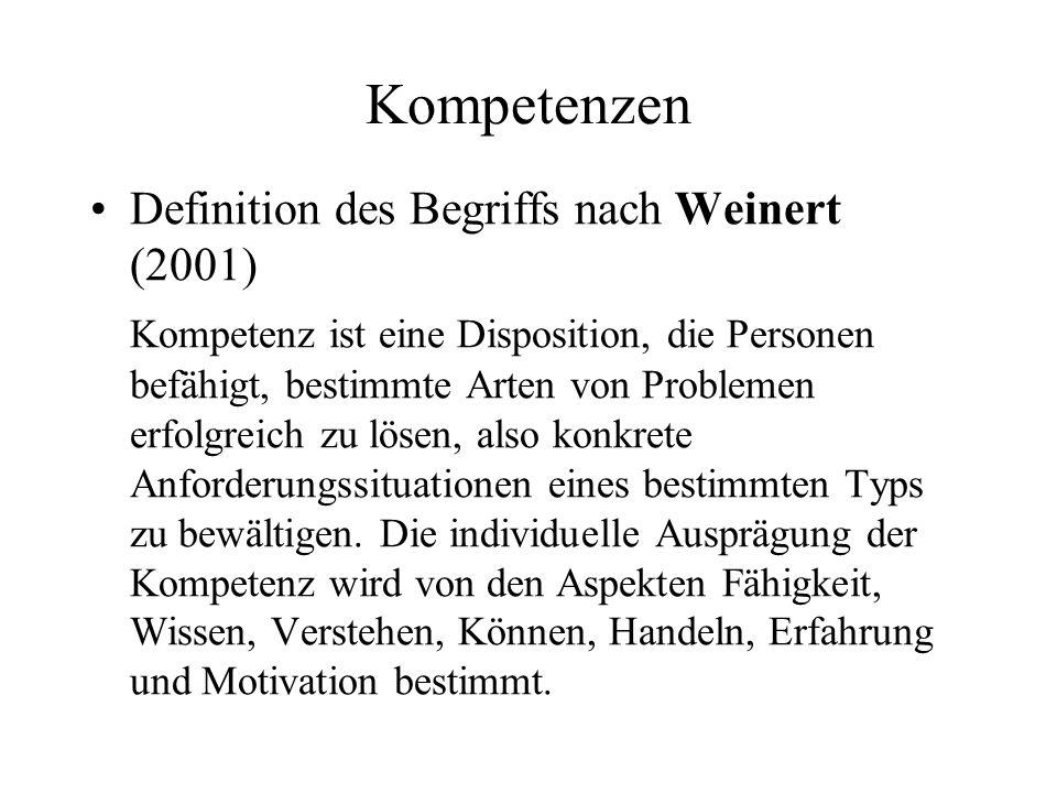 Kompetenzen Definition des Begriffs nach Weinert (2001)