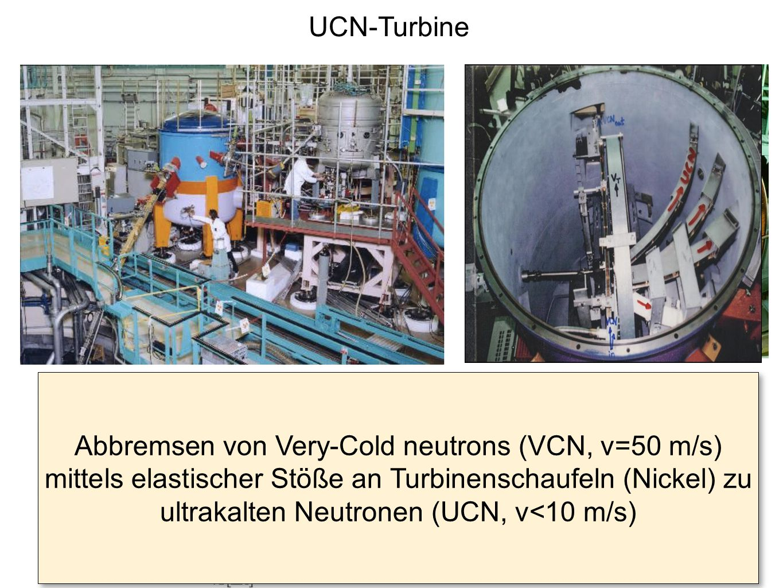 Abbremsen von Very-Cold neutrons (VCN, v=50 m/s)