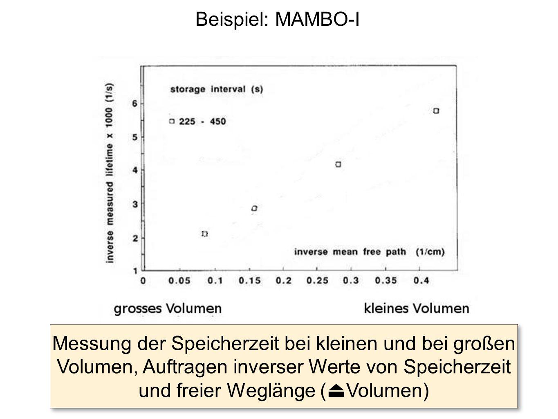 Beispiel: MAMBO-I