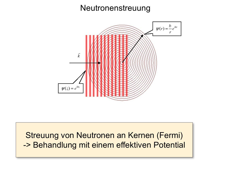 Streuung von Neutronen an Kernen (Fermi)
