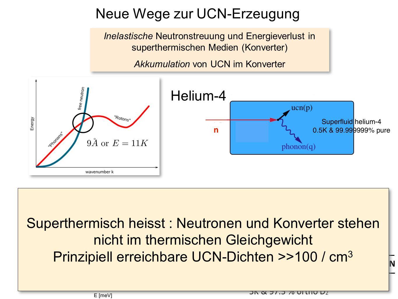 Neue Wege zur UCN-Erzeugung