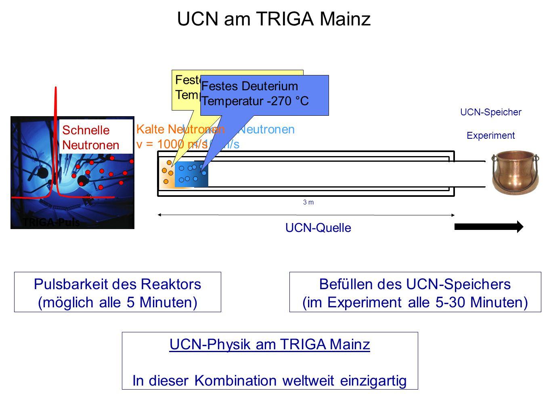 UCN am TRIGA Mainz Pulsbarkeit des Reaktors (möglich alle 5 Minuten)