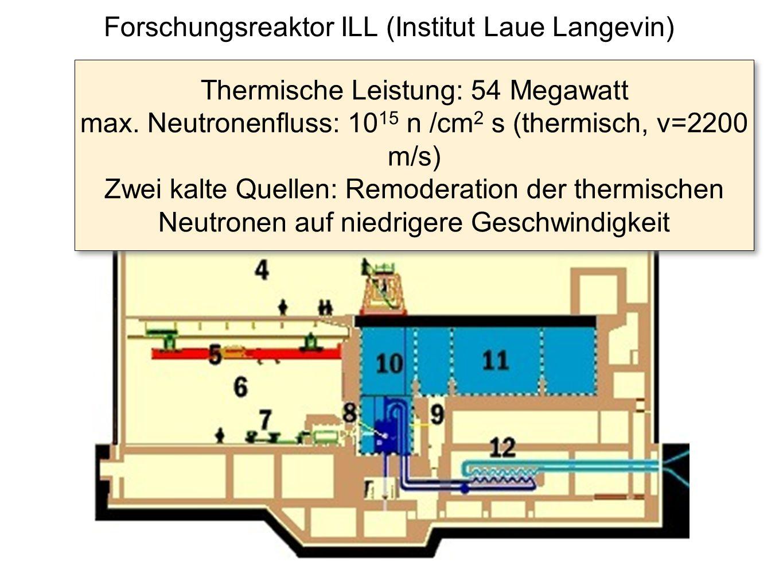 Forschungsreaktor ILL (Institut Laue Langevin)