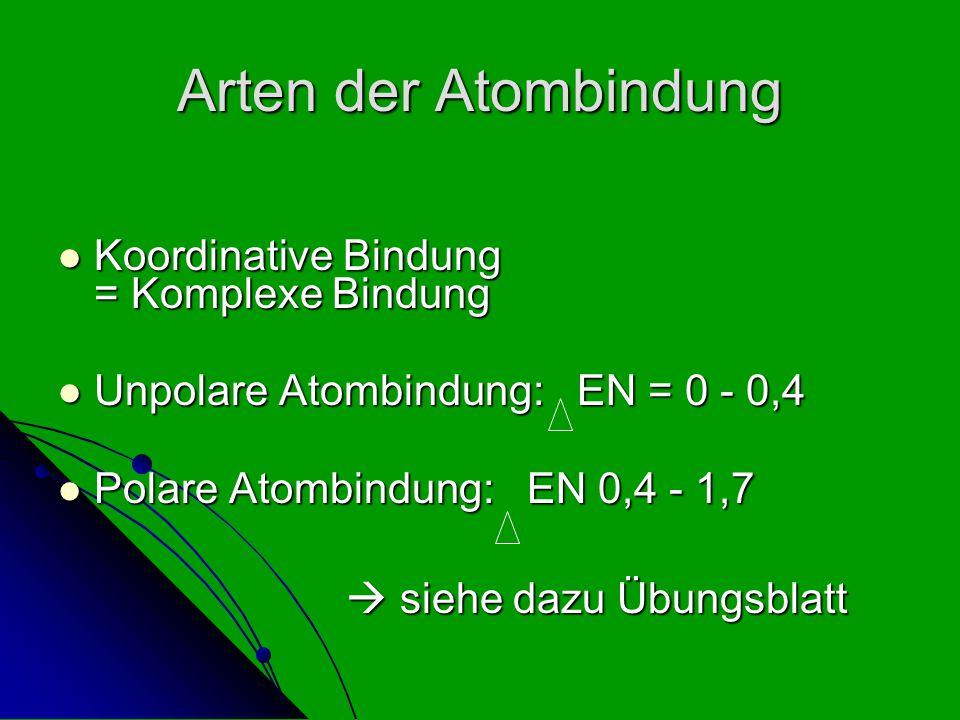 Arten der Atombindung Koordinative Bindung = Komplexe Bindung
