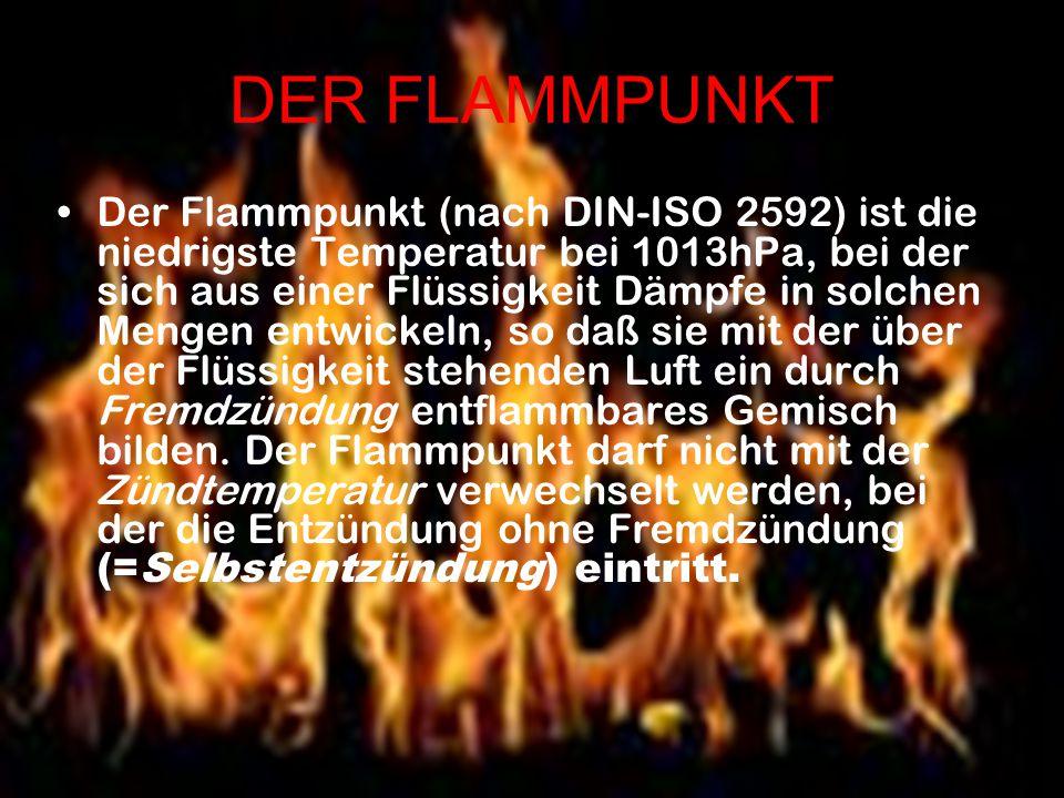 DER FLAMMPUNKT