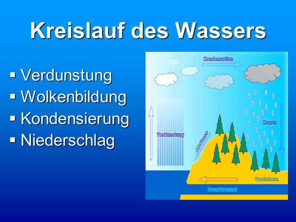 Kreislauf des Wassers Verdunstung Wolkenbildung Kondensierung