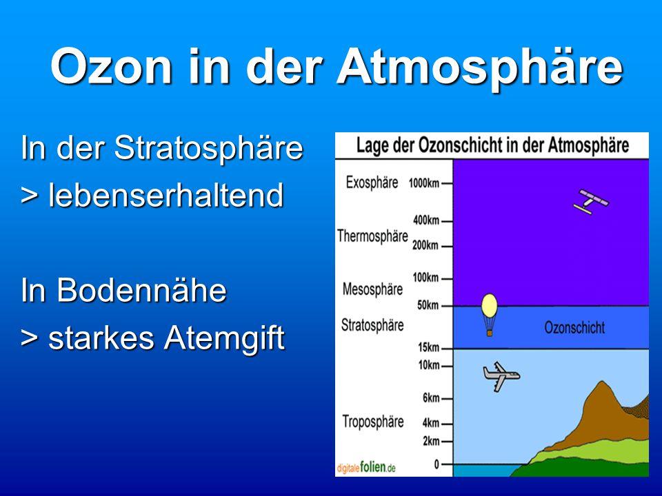 Ozon in der Atmosphäre In der Stratosphäre > lebenserhaltend